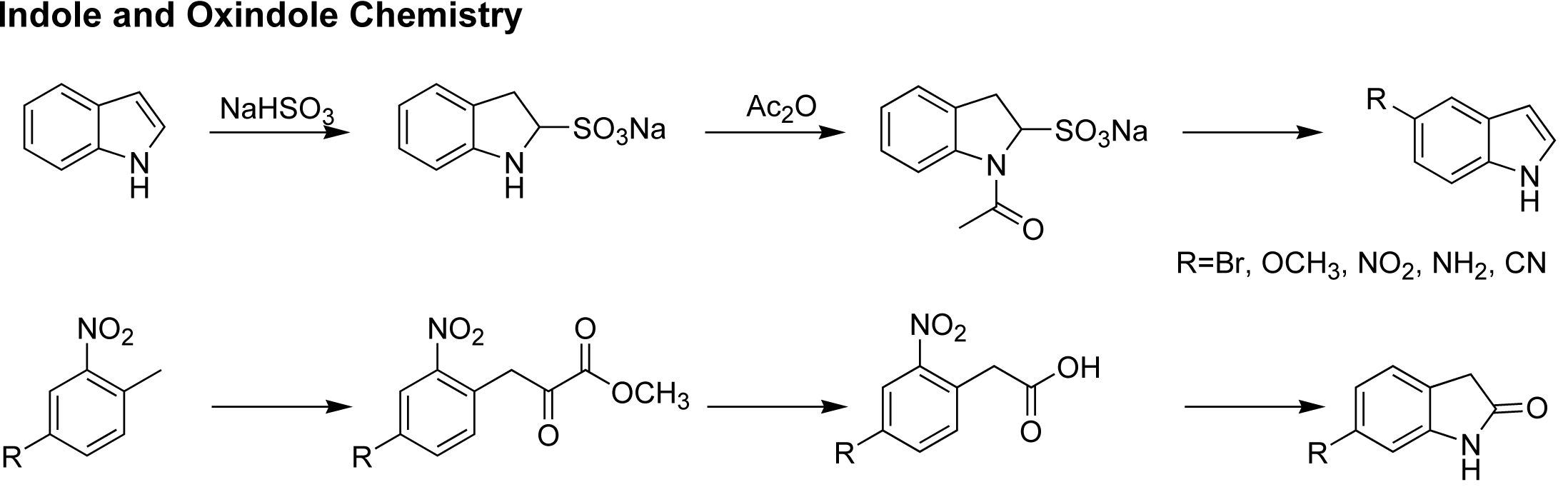 Indole_and_Oxindole_Chemistry_Version_5.png